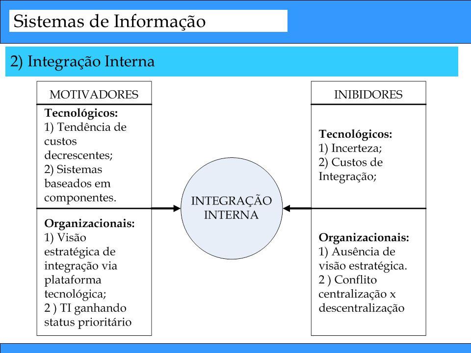Sistemas de Informação 2) Integração Interna