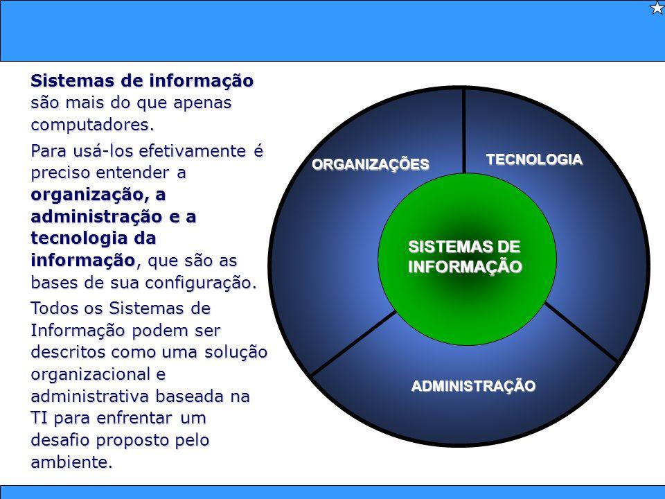 ORGANIZAÇÕES TECNOLOGIA ADMINISTRAÇÃO SISTEMAS DE INFORMAÇÃO Sistemas de informação são mais do que apenas computadores. Para usá-los efetivamente é p
