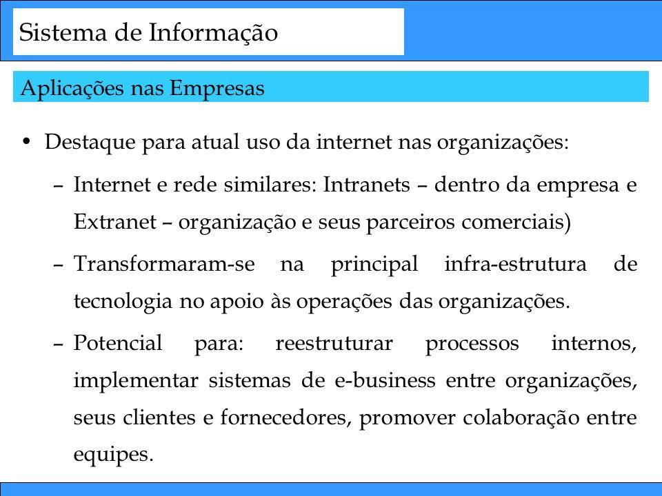Sistema de Informação Destaque para atual uso da internet nas organizações: –Internet e rede similares: Intranets – dentro da empresa e Extranet – org