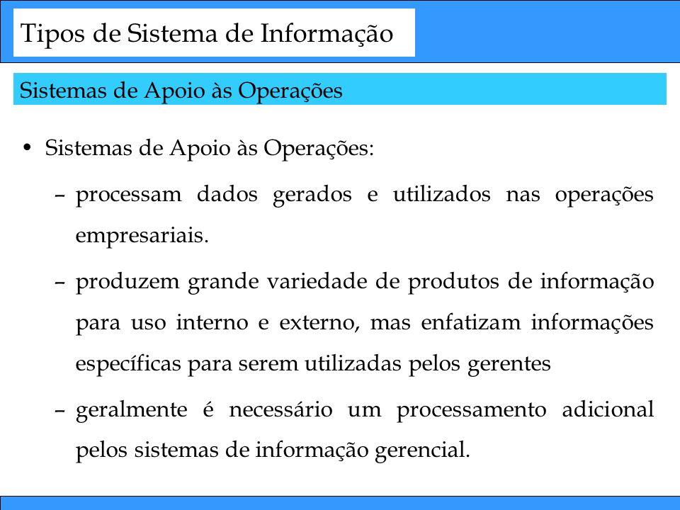 Tipos de Sistema de Informação Sistemas de Apoio às Operações: –processam dados gerados e utilizados nas operações empresariais. –produzem grande vari