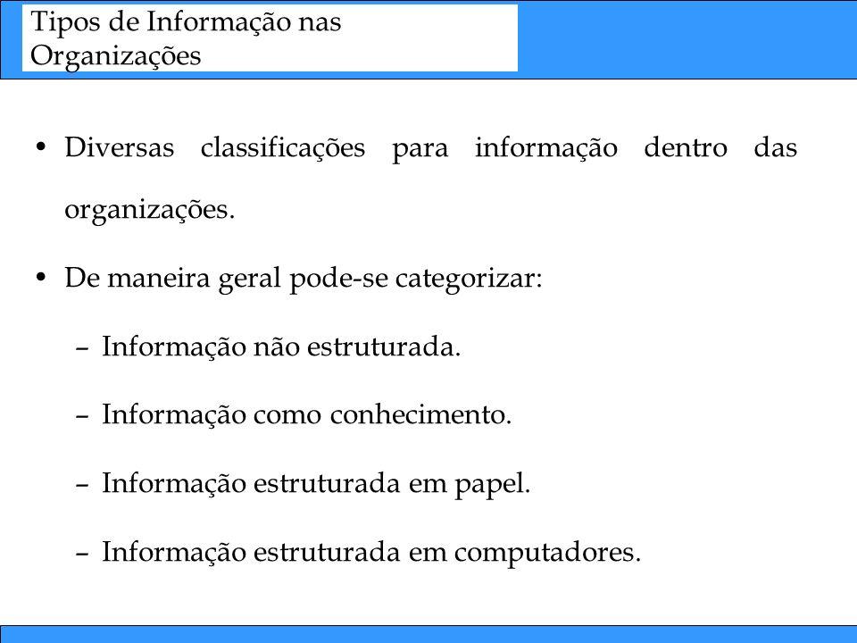 Tipos de Informação nas Organizações Diversas classificações para informação dentro das organizações. De maneira geral pode-se categorizar: –Informaçã