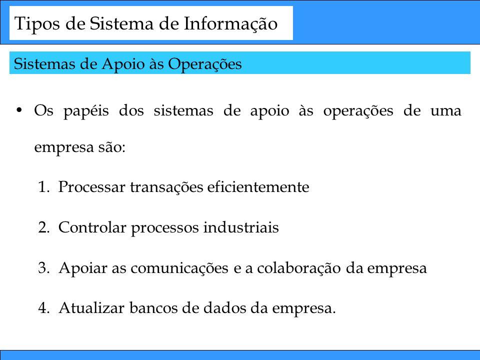 Tipos de Sistema de Informação Os papéis dos sistemas de apoio às operações de uma empresa são: 1.Processar transações eficientemente 2.Controlar proc