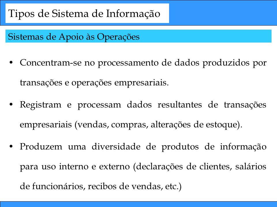 Tipos de Sistema de Informação Concentram-se no processamento de dados produzidos por transações e operações empresariais. Registram e processam dados