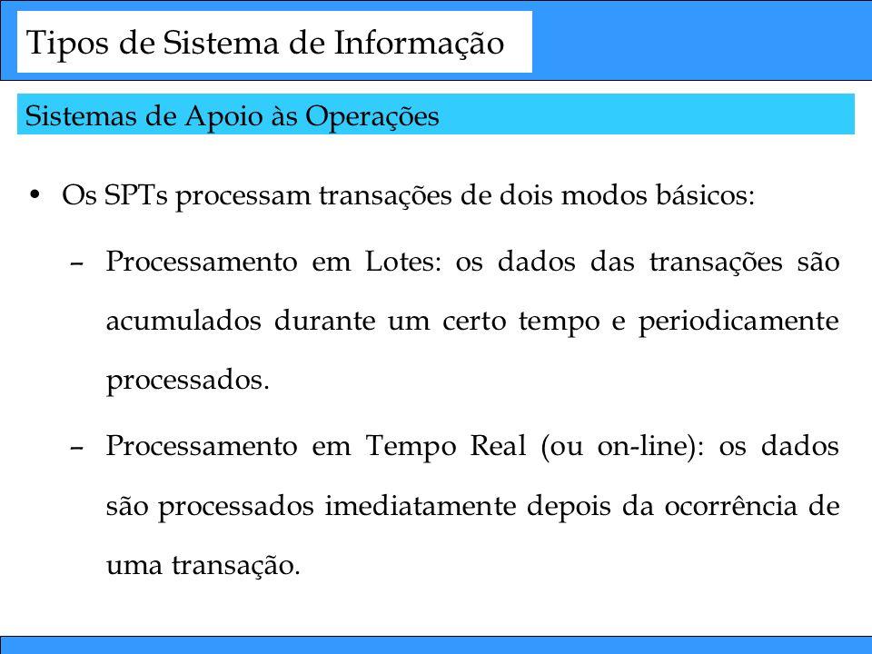 Tipos de Sistema de Informação Os SPTs processam transações de dois modos básicos: –Processamento em Lotes: os dados das transações são acumulados dur