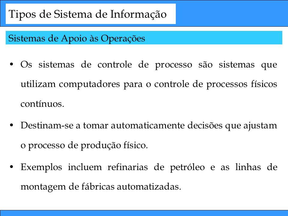 Tipos de Sistema de Informação Os sistemas de controle de processo são sistemas que utilizam computadores para o controle de processos físicos contínu