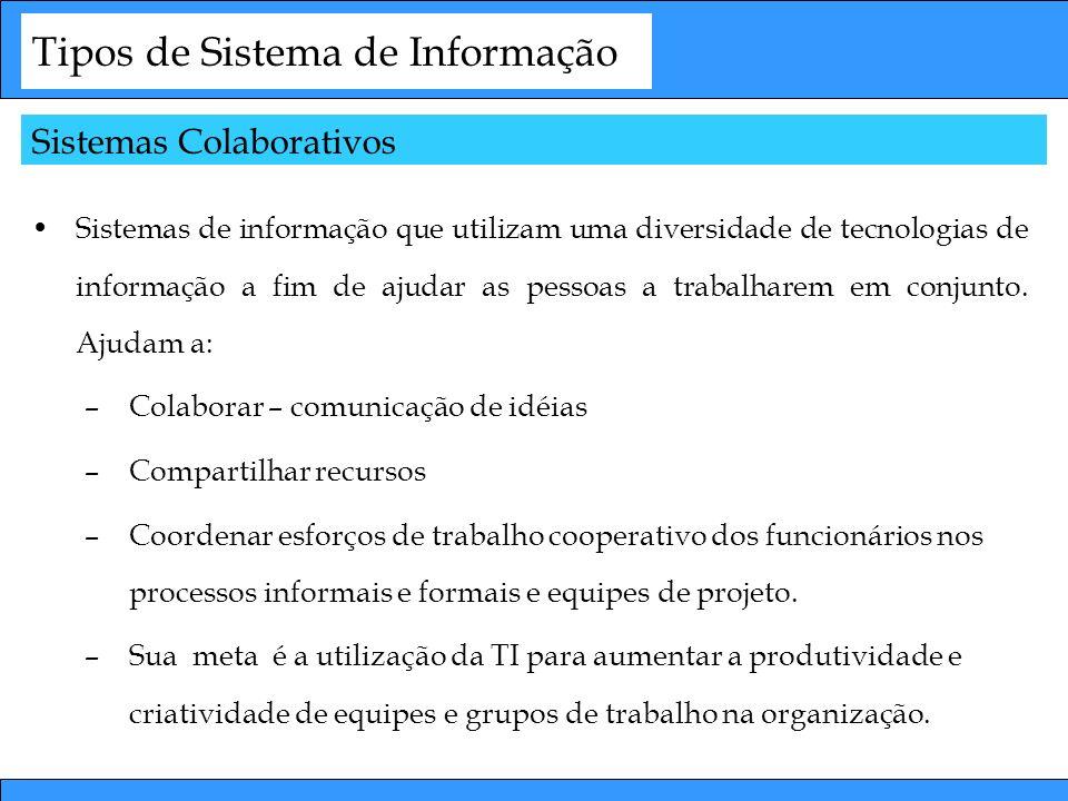 Tipos de Sistema de Informação Sistemas de informação que utilizam uma diversidade de tecnologias de informação a fim de ajudar as pessoas a trabalhar