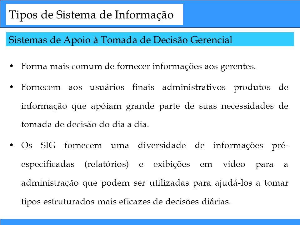Tipos de Sistema de Informação Forma mais comum de fornecer informações aos gerentes. Fornecem aos usuários finais administrativos produtos de informa