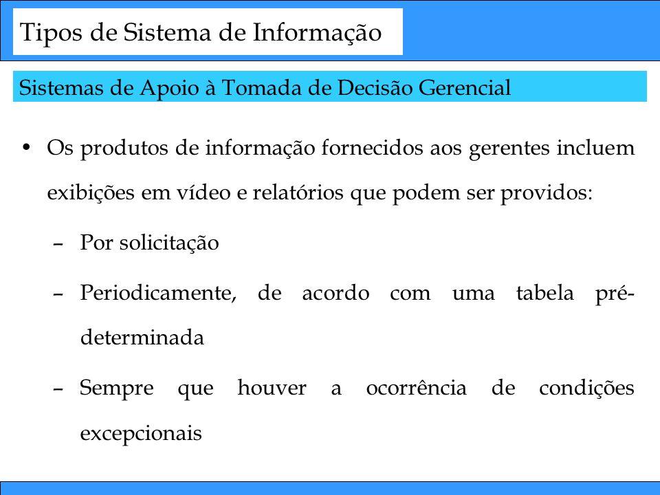 Tipos de Sistema de Informação Os produtos de informação fornecidos aos gerentes incluem exibições em vídeo e relatórios que podem ser providos: –Por