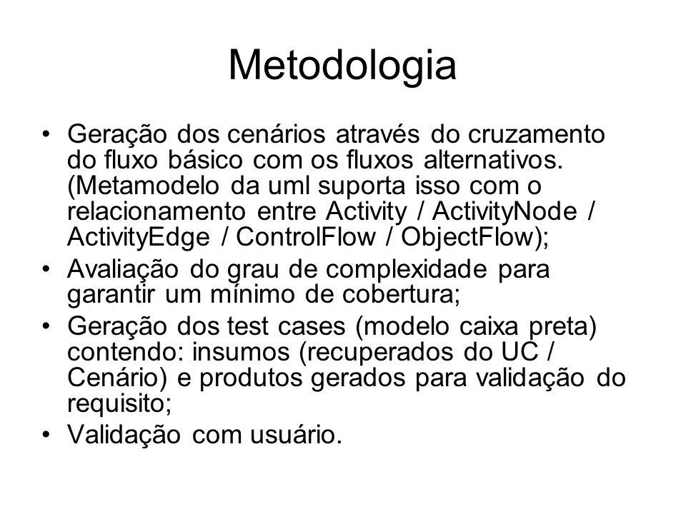 Metodologia Geração dos cenários através do cruzamento do fluxo básico com os fluxos alternativos. (Metamodelo da uml suporta isso com o relacionament