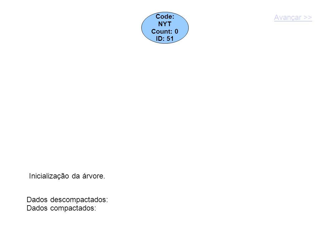 Code: NYT Count: 0 ID: 51 Dados descompactados: Dados compactados: Inicialização da árvore. Avançar >>