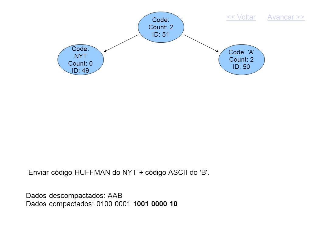 Code: Count: 2 ID: 51 Dados descompactados: AAB Dados compactados: 0100 0001 1001 0000 10 Code: NYT Count: 0 ID: 49 Code: 'A' Count: 2 ID: 50 Enviar c