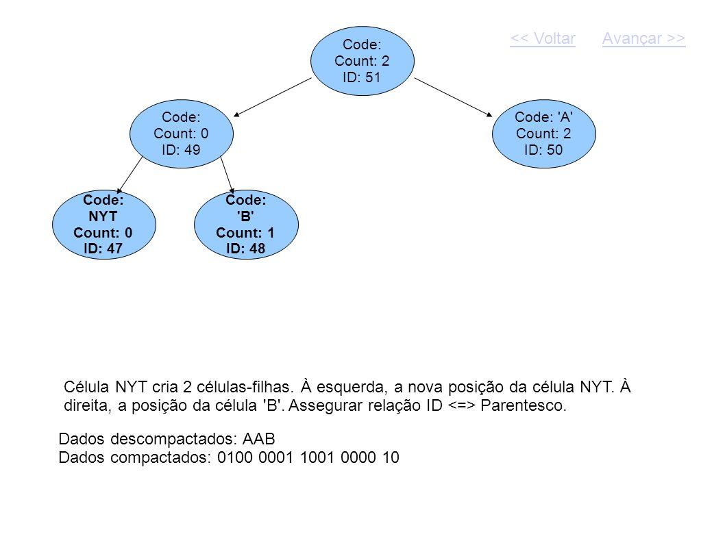 Code: Count: 2 ID: 51 Dados descompactados: AAB Dados compactados: 0100 0001 1001 0000 10 Code: Count: 0 ID: 49 Code: 'A' Count: 2 ID: 50 Célula NYT c