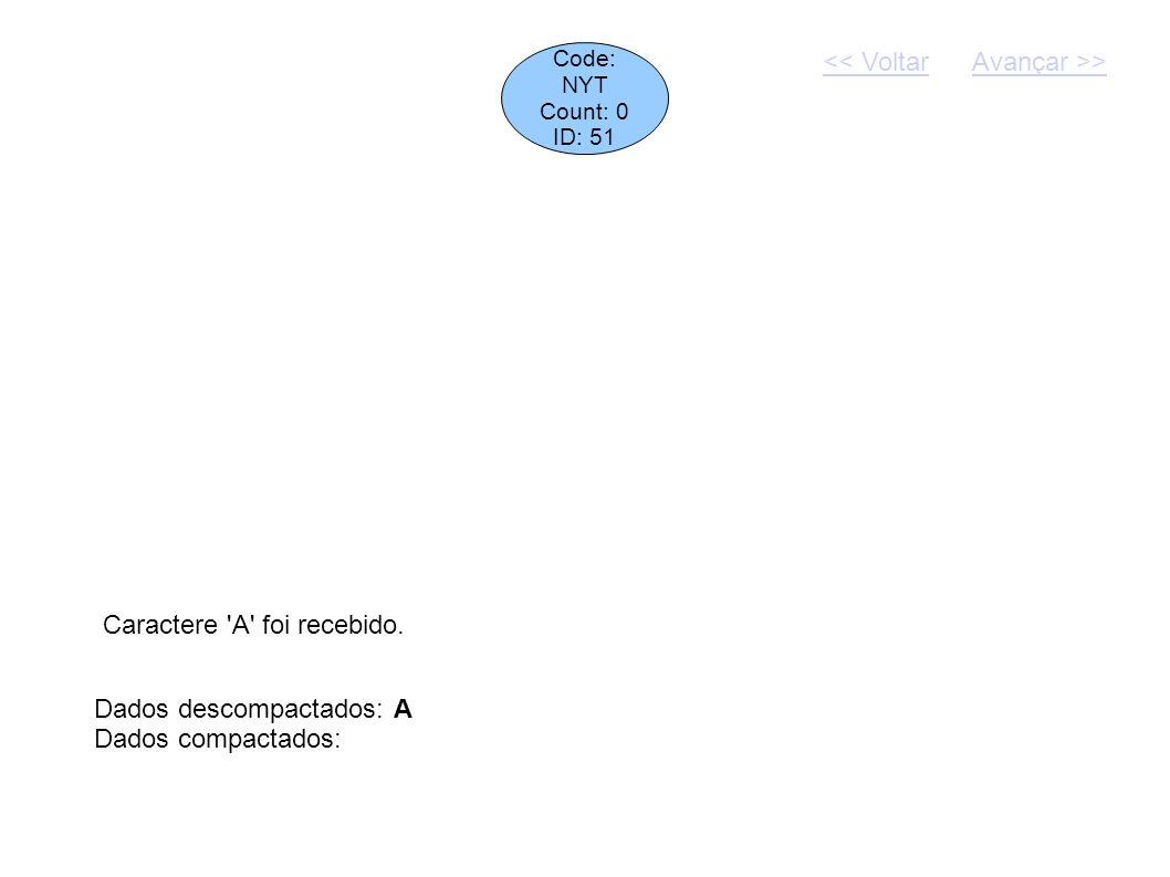 Code: NYT Count: 0 ID: 51 Dados descompactados: A Dados compactados: Caractere 'A' foi recebido. Avançar >><< Voltar
