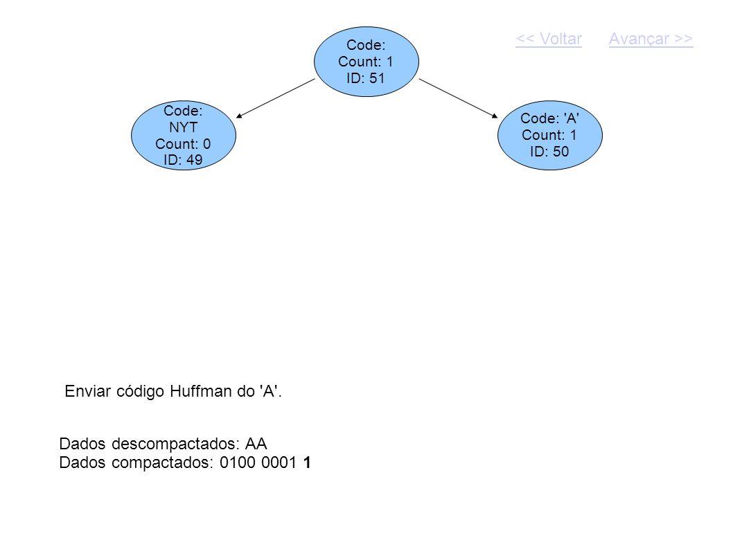 Code: Count: 1 ID: 51 Dados descompactados: AA Dados compactados: 0100 0001 1 Code: NYT Count: 0 ID: 49 Code: 'A' Count: 1 ID: 50 Enviar código Huffma