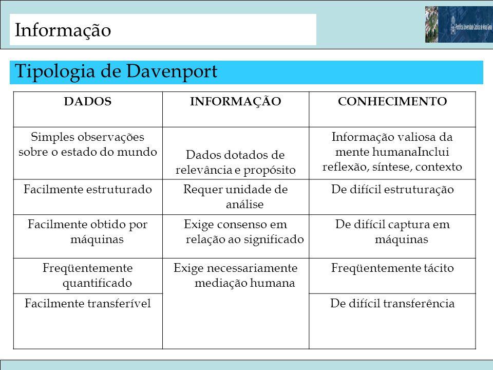 Informação Conhecimento: –Conseqüências: que implicações estas informações trazem para as decisões e as ações da organização.