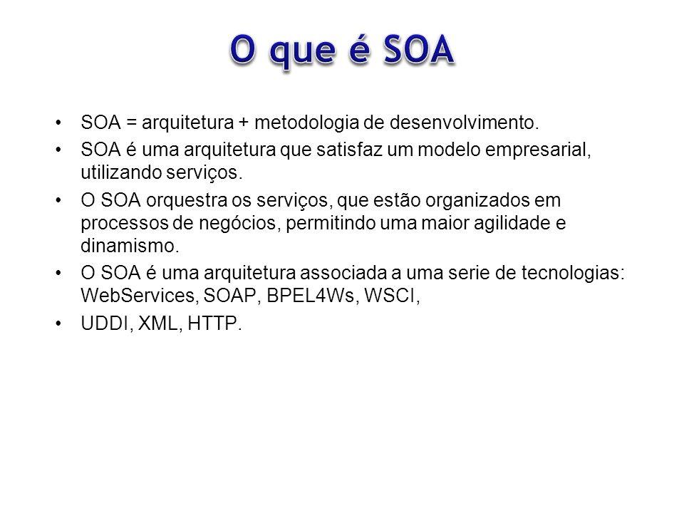 O Gartner posicionou SOA – Service Oriented Architecture, entre as 10 prioridades dos executivos de TI para 2008.