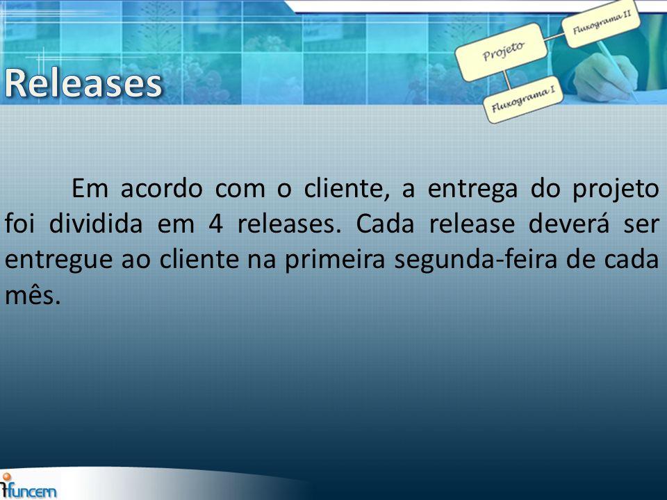 Em acordo com o cliente, a entrega do projeto foi dividida em 4 releases. Cada release deverá ser entregue ao cliente na primeira segunda-feira de cad