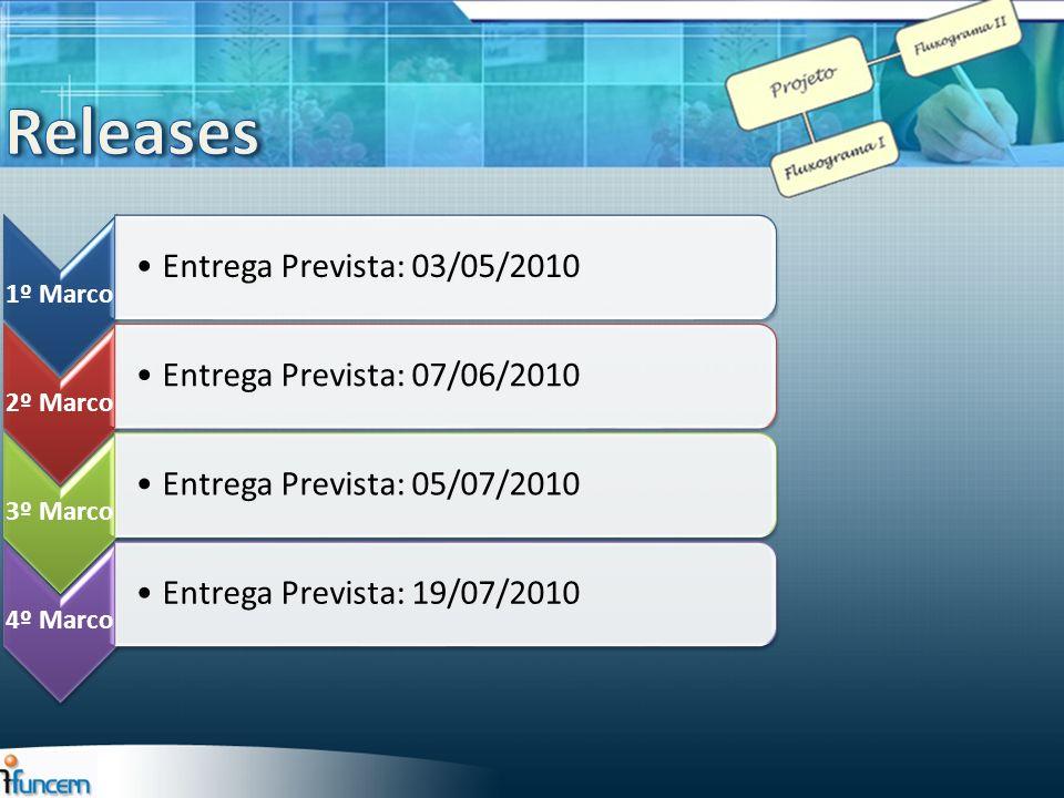 1º Marco Entrega Prevista: 03/05/2010 2º Marco Entrega Prevista: 07/06/2010 3º Marco Entrega Prevista: 05/07/2010 4º Marco Entrega Prevista: 19/07/201