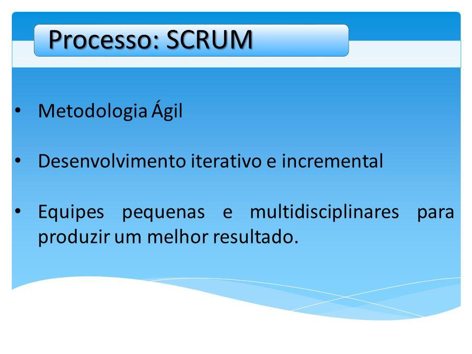 Metodologia Ágil Desenvolvimento iterativo e incremental Equipes pequenas e multidisciplinares para produzir um melhor resultado. Processo: SCRUM