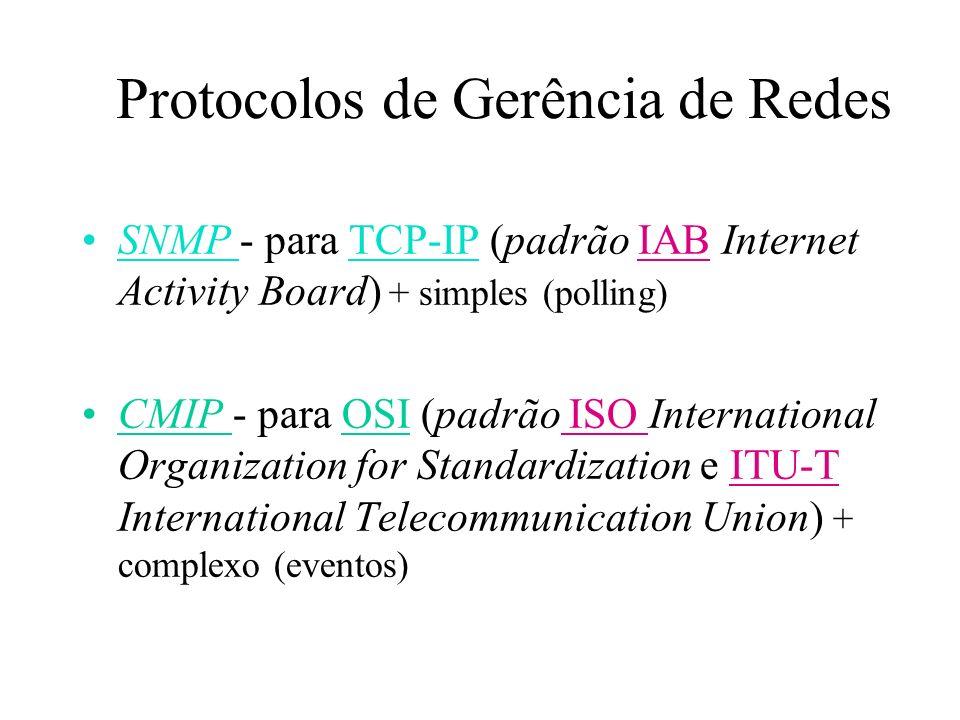 Protocolos de Gerência de Redes SNMP - para TCP-IP (padrão IAB Internet Activity Board) + simples (polling) CMIP - para OSI (padrão ISO International Organization for Standardization e ITU-T International Telecommunication Union) + complexo (eventos)
