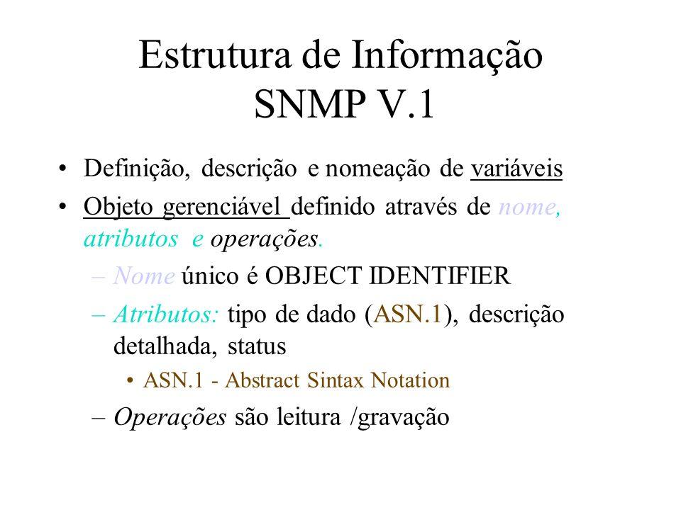 Estrutura de Informação SNMP V.1 Definição, descrição e nomeação de variáveis Objeto gerenciável definido através de nome, atributos e operações.