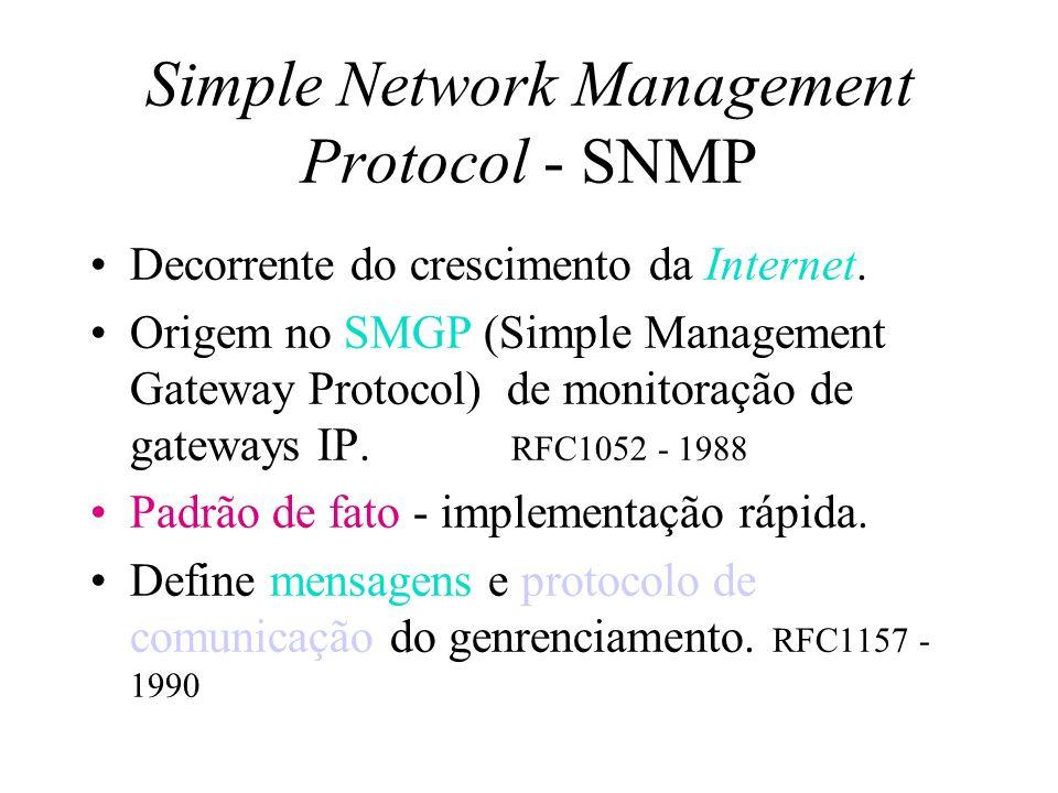 Variáveis Objetos Gerenciados :folhas da árvore Ex: Estado de uma interface: OBJECT IDENTIFIER 1.3.6.1.2.1.2.2.1.8 ou iso_org_dod_internet_mgmt_mib-2_interfaces_if_Table_if_Entry_ifOperStatus Valor do objeto: identif.
