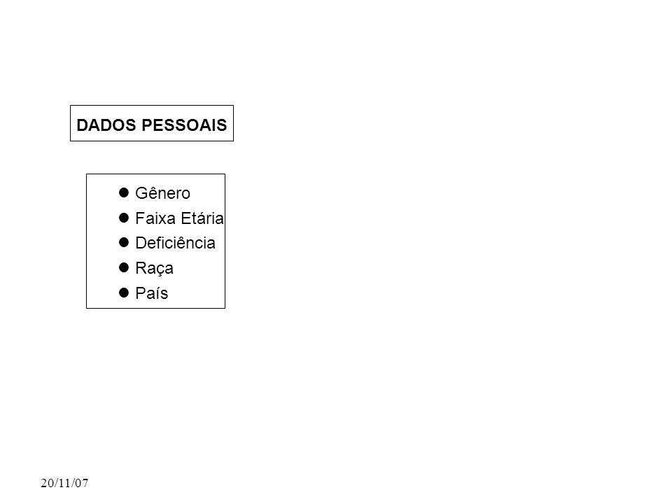 20/11/07 Nível Médio Formação Superior: privada / pública Tipo de graduação: licenciatura / graduação Período de permanência na graduação x duração do curso Bolsista x não-bolsista Período de vinculação com o PET Período de vinculação PET x período de permanência na graduação Motivo de desligamento Quantidade de tutor x grupo Formação posterior à graduação: a última formação (finalizada ou em andamento) x específica Exemplo: tantos fizeram especialização Período de permanência no pós-graduação x duração do curso Período de permanência no pós-graduação x área de conhecimento Área de conhecimento do pós-graduação x grupo PET Pós-grauação: bolista / não-bolsista Localização: numero de egressos que migraram p/ outro estado na pos graduacao FORMAÇÃO ACADÊMICA