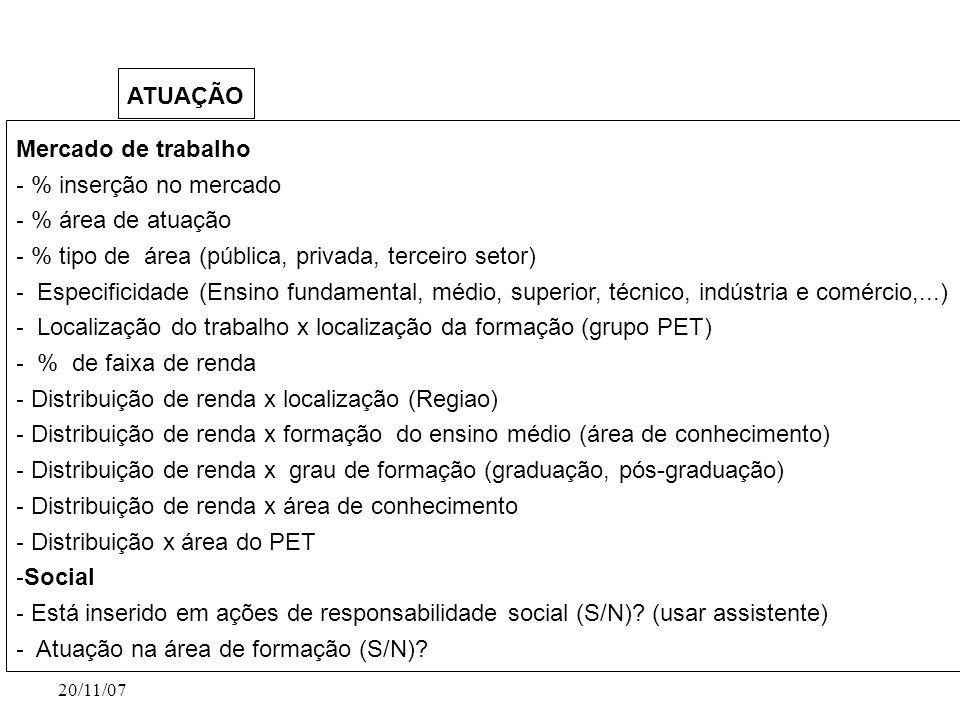 20/11/07 Mercado de trabalho - % inserção no mercado - % área de atuação - % tipo de área (pública, privada, terceiro setor) - Especificidade (Ensino