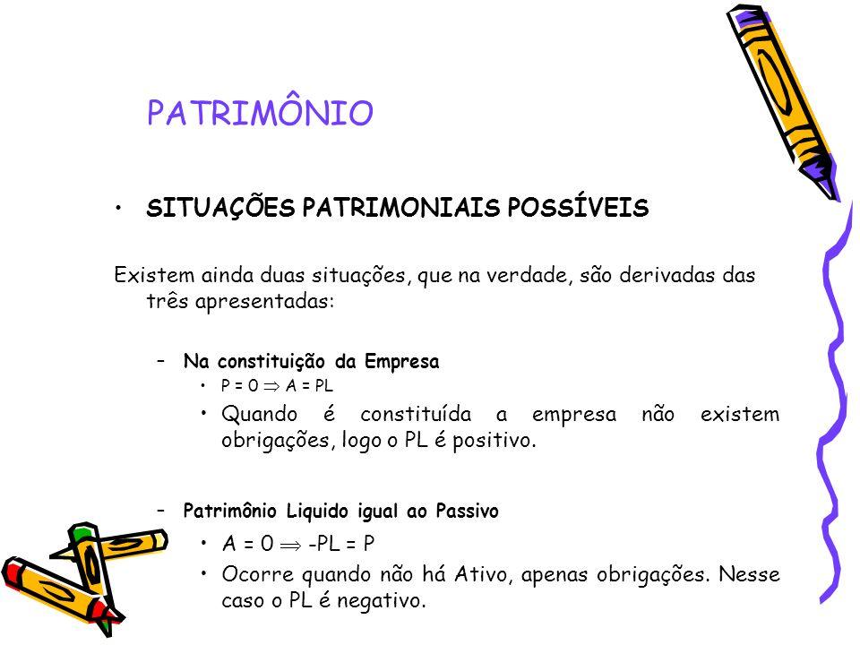 PATRIMÔNIO SITUAÇÕES PATRIMONIAIS POSSÍVEIS Existem ainda duas situações, que na verdade, são derivadas das três apresentadas: –Na constituição da Emp