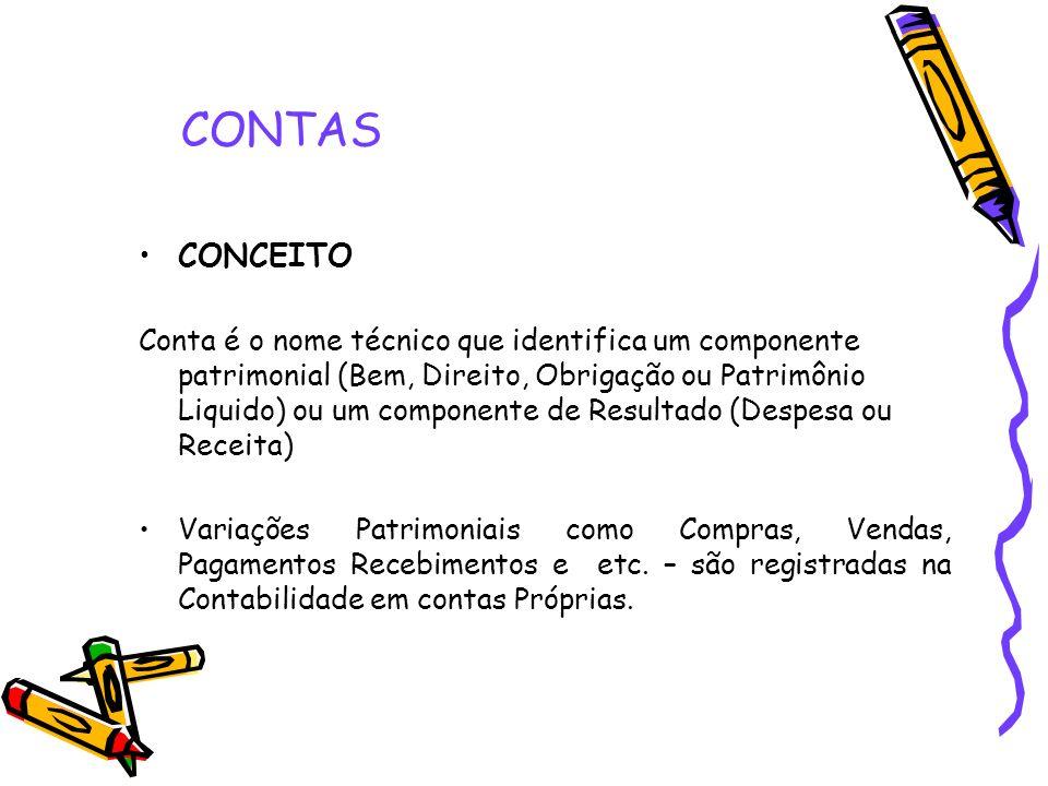 CONTAS CONCEITO Conta é o nome técnico que identifica um componente patrimonial (Bem, Direito, Obrigação ou Patrimônio Liquido) ou um componente de Re