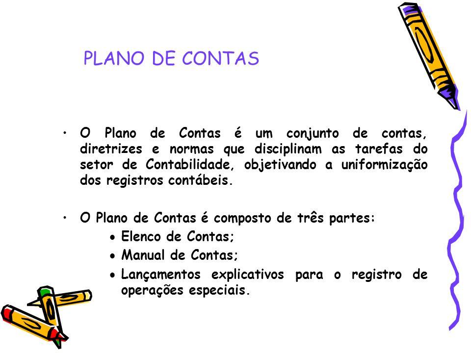 PLANO DE CONTAS O Plano de Contas é um conjunto de contas, diretrizes e normas que disciplinam as tarefas do setor de Contabilidade, objetivando a uni