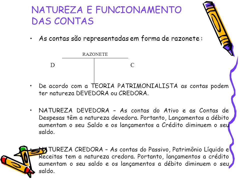 NATUREZA E FUNCIONAMENTO DAS CONTAS As contas são representadas em forma de razonete : De acordo com a TEORIA PATRIMONIALISTA as contas podem ter natu