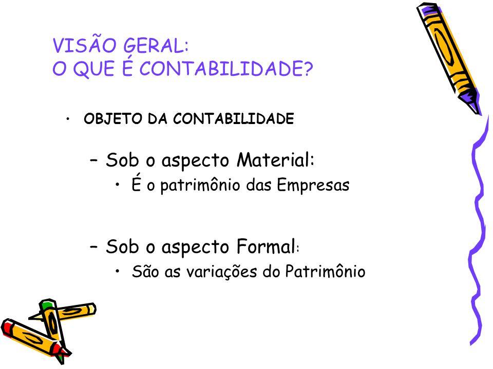 OBJETO DA CONTABILIDADE –Sob o aspecto Material: É o patrimônio das Empresas –Sob o aspecto Formal : São as variações do Patrimônio
