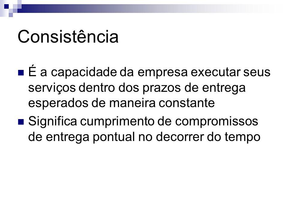 Consistência É a capacidade da empresa executar seus serviços dentro dos prazos de entrega esperados de maneira constante Significa cumprimento de com