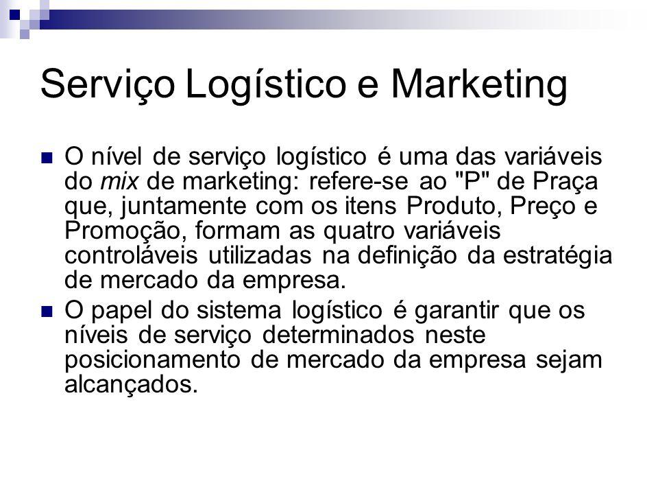 Serviço Logístico e Marketing O nível de serviço logístico é uma das variáveis do mix de marketing: refere-se ao