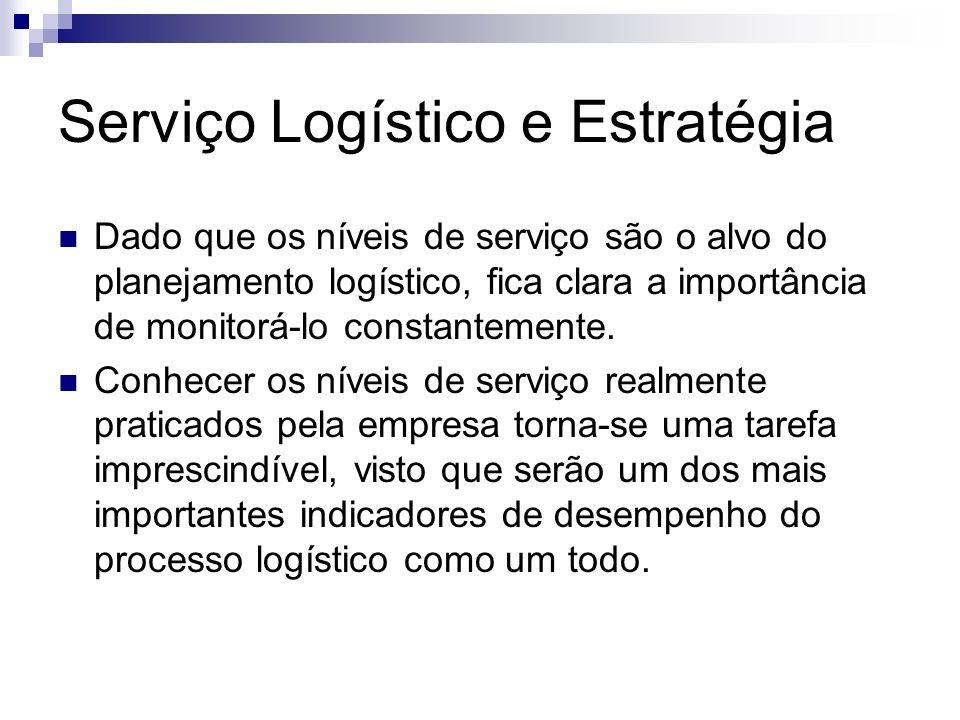 Serviço Logístico e Estratégia Dado que os níveis de serviço são o alvo do planejamento logístico, fica clara a importância de monitorá-lo constanteme