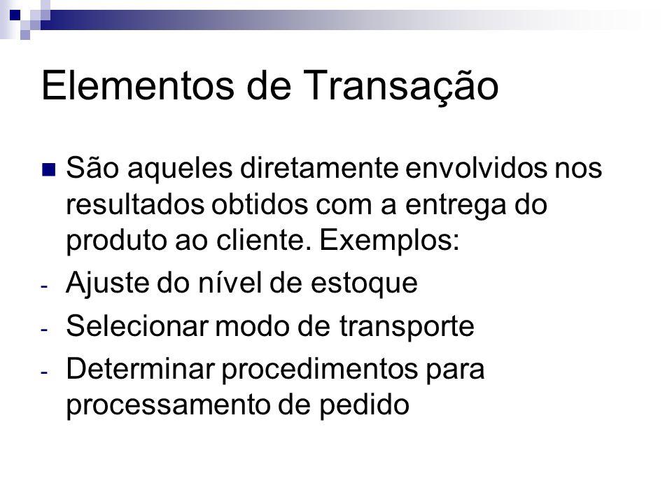 Elementos de Transação São aqueles diretamente envolvidos nos resultados obtidos com a entrega do produto ao cliente. Exemplos: - Ajuste do nível de e