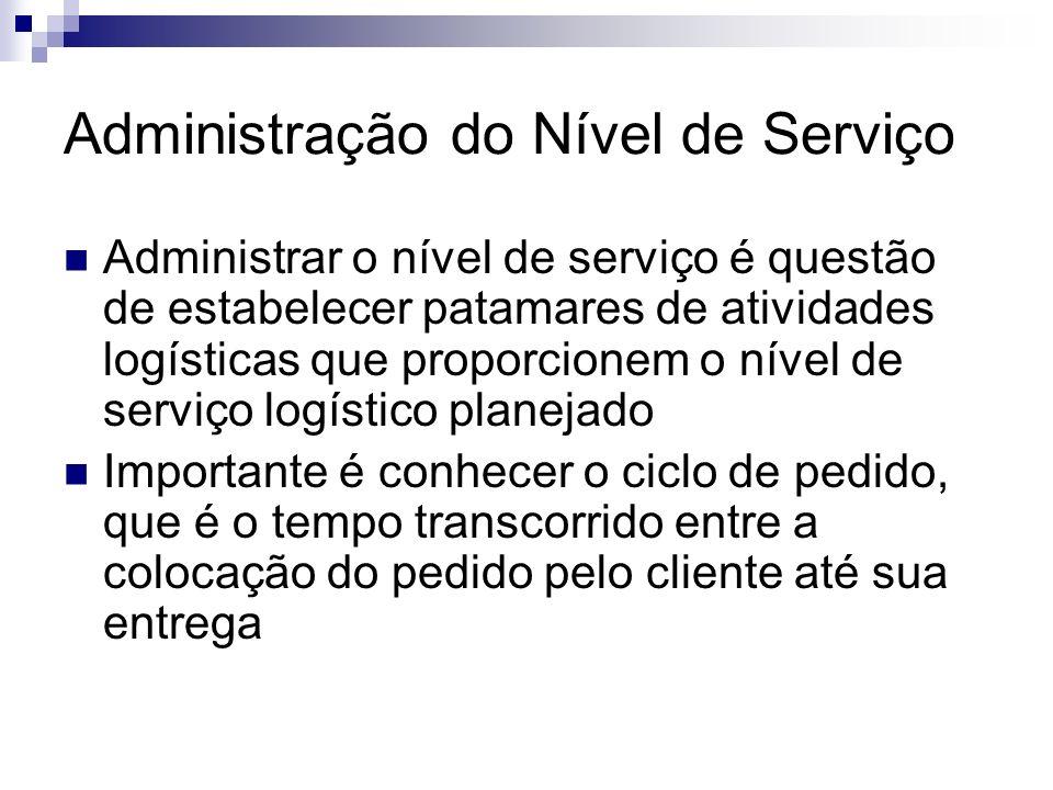 Administração do Nível de Serviço Administrar o nível de serviço é questão de estabelecer patamares de atividades logísticas que proporcionem o nível