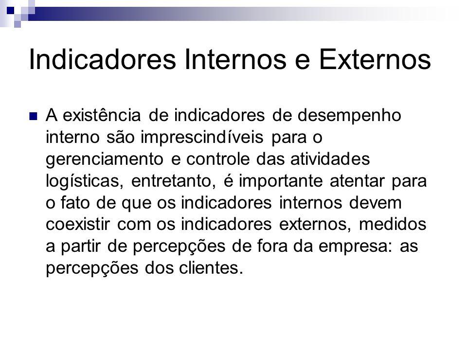 Indicadores Internos e Externos A existência de indicadores de desempenho interno são imprescindíveis para o gerenciamento e controle das atividades l