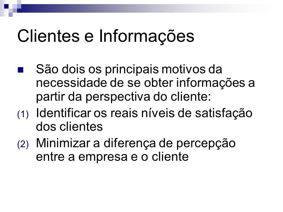 Clientes e Informações São dois os principais motivos da necessidade de se obter informações a partir da perspectiva do cliente: (1) Identificar os re
