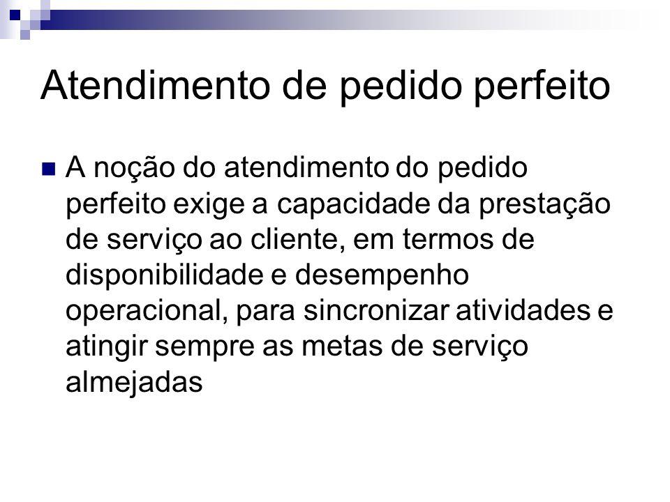 Atendimento de pedido perfeito A noção do atendimento do pedido perfeito exige a capacidade da prestação de serviço ao cliente, em termos de disponibi