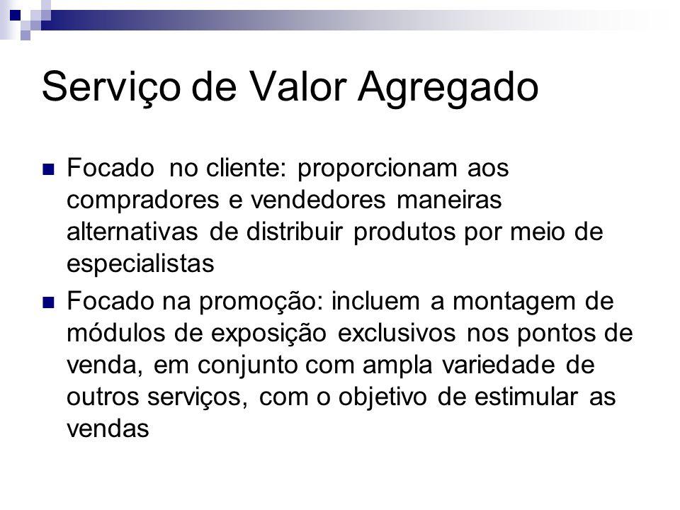 Serviço de Valor Agregado Focado no cliente: proporcionam aos compradores e vendedores maneiras alternativas de distribuir produtos por meio de especi