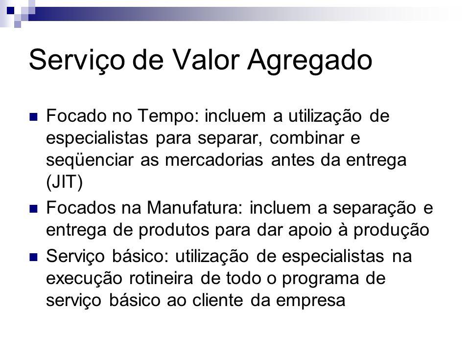 Serviço de Valor Agregado Focado no Tempo: incluem a utilização de especialistas para separar, combinar e seqüenciar as mercadorias antes da entrega (