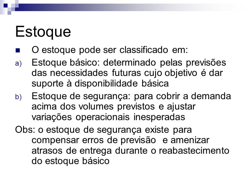 Estoque O estoque pode ser classificado em: a) Estoque básico: determinado pelas previsões das necessidades futuras cujo objetivo é dar suporte à disp