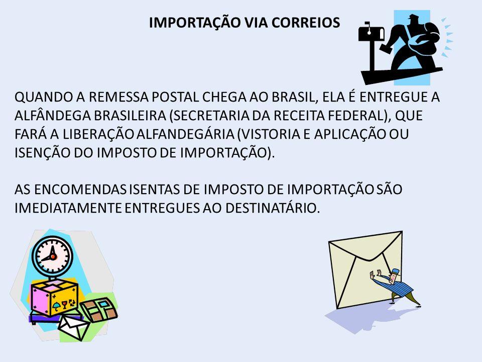 IMPORTAÇÃO VIA CORREIOS QUANDO A REMESSA POSTAL CHEGA AO BRASIL, ELA É ENTREGUE A ALFÂNDEGA BRASILEIRA (SECRETARIA DA RECEITA FEDERAL), QUE FARÁ A LIB
