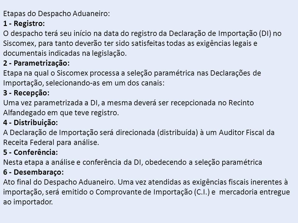 Etapas do Despacho Aduaneiro: 1 - Registro: O despacho terá seu início na data do registro da Declaração de Importação (DI) no Siscomex, para tanto de