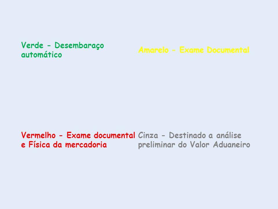 Verde - Desembaraço automático Amarelo - Exame Documental Vermelho - Exame documental e Física da mercadoria Cinza - Destinado a análise preliminar do