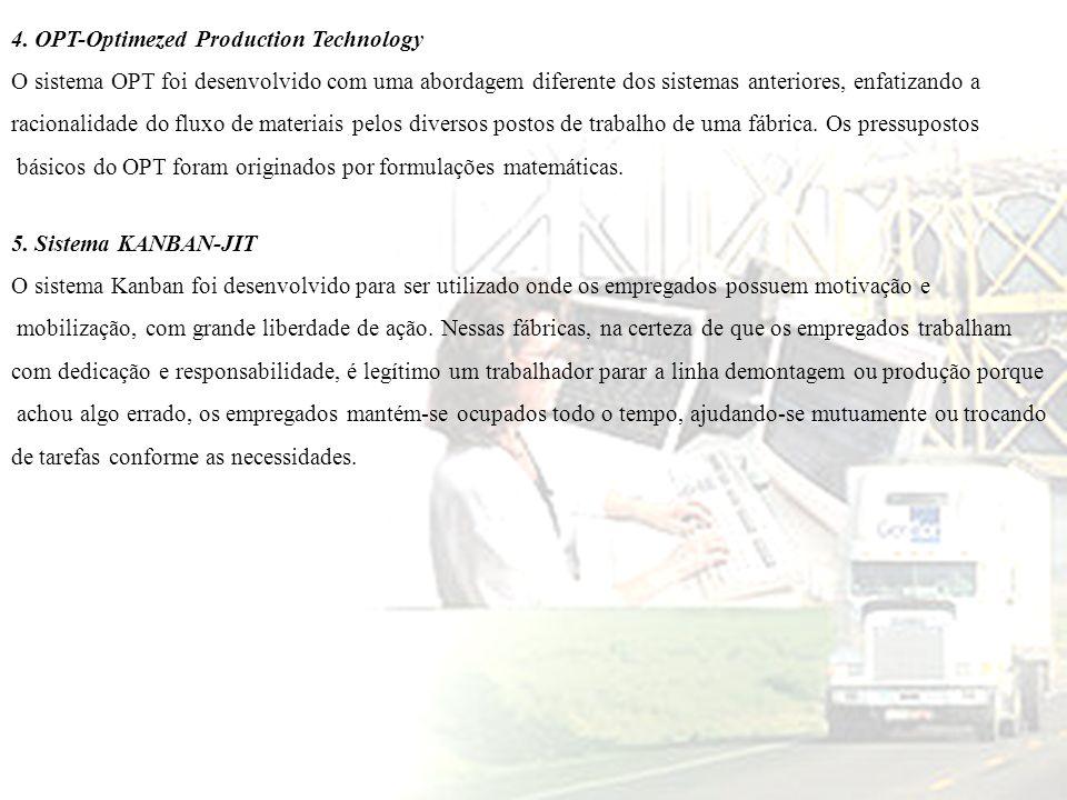 4. OPT-Optimezed Production Technology O sistema OPT foi desenvolvido com uma abordagem diferente dos sistemas anteriores, enfatizando a racionalidade