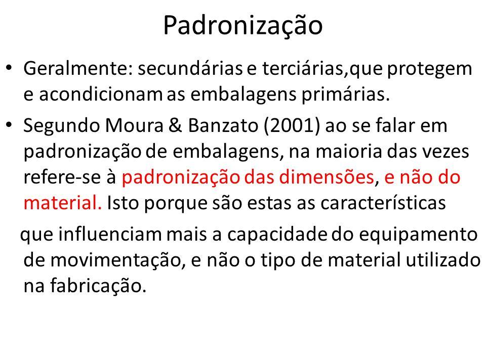 Padronização Geralmente: secundárias e terciárias,que protegem e acondicionam as embalagens primárias. Segundo Moura & Banzato (2001) ao se falar em p