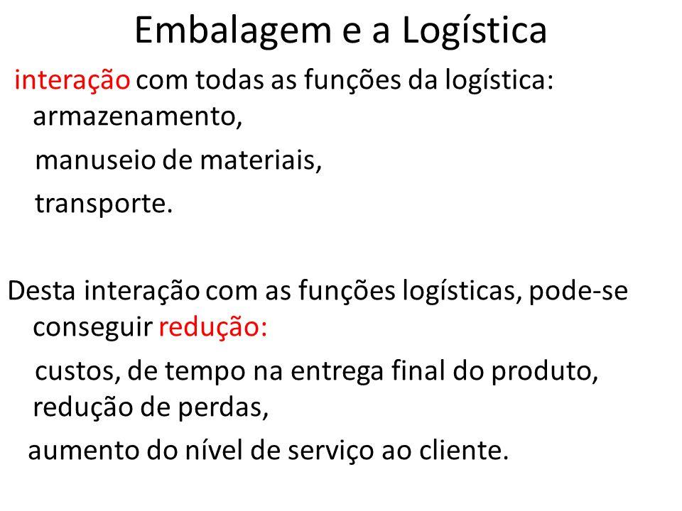 Embalagem e a Logística interação com todas as funções da logística: armazenamento, manuseio de materiais, transporte.
